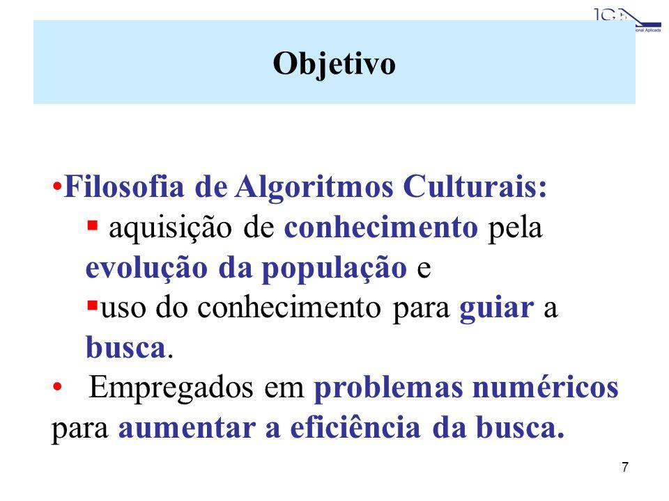 7 Filosofia de Algoritmos Culturais: aquisição de conhecimento pela evolução da população e uso do conhecimento para guiar a busca. Empregados em prob