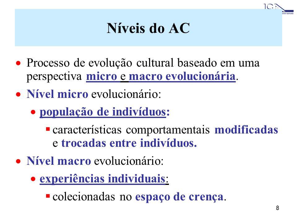 8 Processo de evolução cultural baseado em uma perspectiva micro e macro evolucionária.