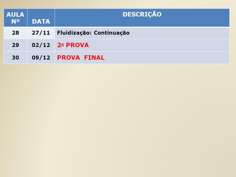 AULA Nº DATA DESCRIÇÃO 2827/11 Fluidização: Continuação 2902/12 2 a PROVA 3009/12 PROVA FINAL