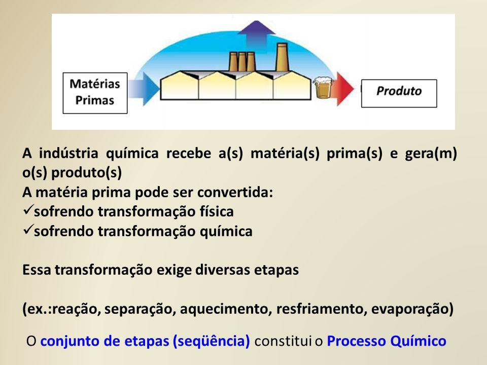 Um processo químico é um conjunto de ações executadas em etapas- envolvem modificações da composição química, (e/ou modificações físicas) ou de outra natureza, no material (ou materiais) que é (são) ponto de partida (matérias primas) para se obter o produto ou os produtos finais (ou acabados).