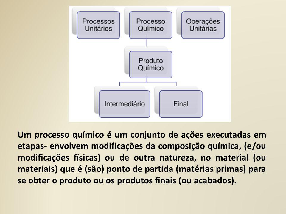 Um processo químico é um conjunto de ações executadas em etapas- envolvem modificações da composição química, (e/ou modificações físicas) ou de outra