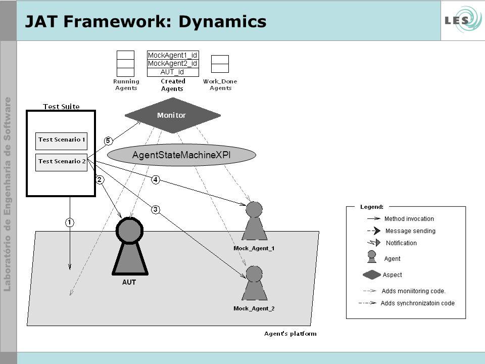 JAT Framework: Dynamics AgentStateMachineXPI