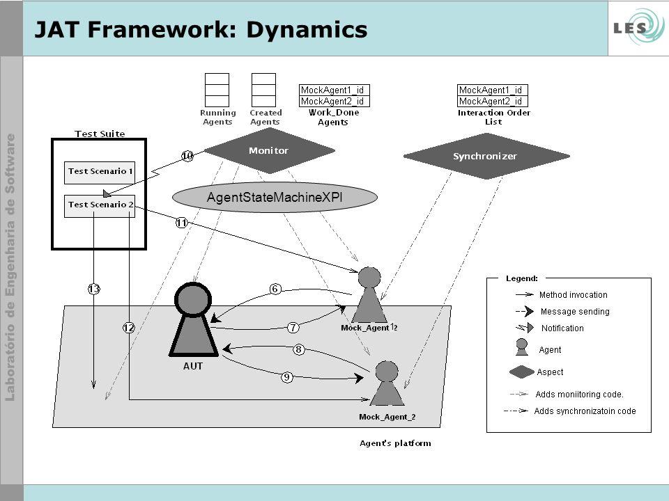 JAT Framework: Dynamics AgentStateMachineXPI 1