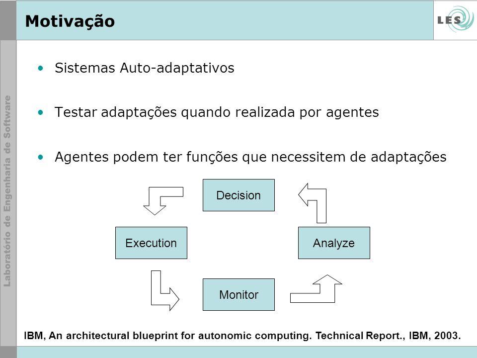Motivação Sistemas Auto-adaptativos Testar adaptações quando realizada por agentes Agentes podem ter funções que necessitem de adaptações Monitor Anal