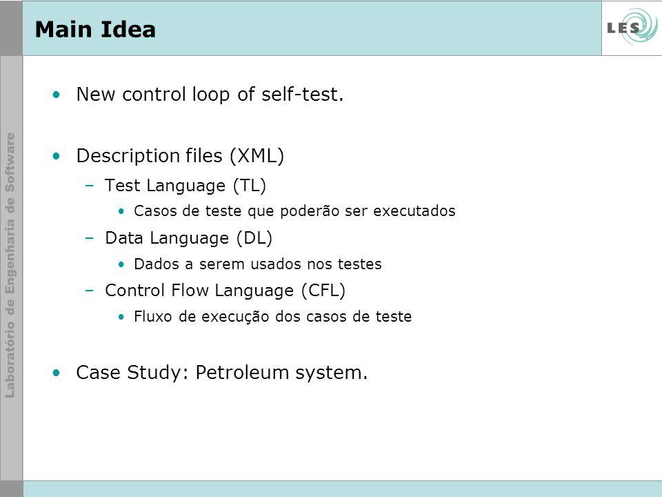 Main Idea New control loop of self-test. Description files (XML) –Test Language (TL) Casos de teste que poderão ser executados –Data Language (DL) Dad