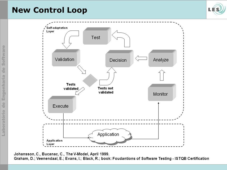 New Control Loop Johansson, C., Bucanac, C., The V-Model, April 1999. Graham, D.; Veenendaal, E.; Evans, I.; Black, R.; book: Foudantions of Software