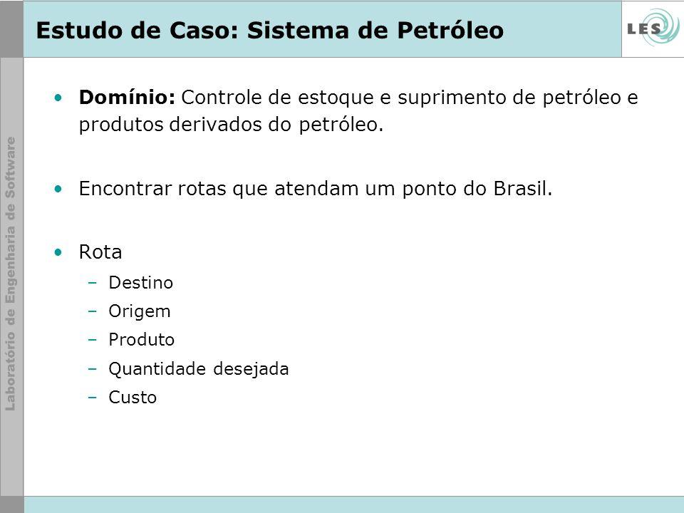 Estudo de Caso: Sistema de Petróleo Domínio: Controle de estoque e suprimento de petróleo e produtos derivados do petróleo. Encontrar rotas que atenda