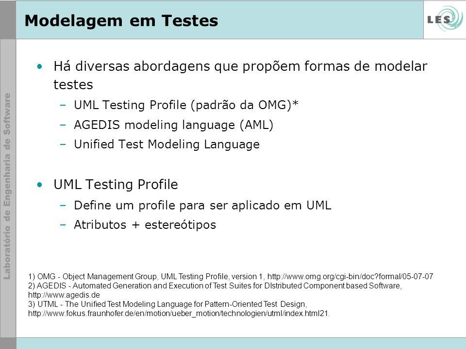 Modelagem em Testes Há diversas abordagens que propõem formas de modelar testes –UML Testing Profile (padrão da OMG)* –AGEDIS modeling language (AML)
