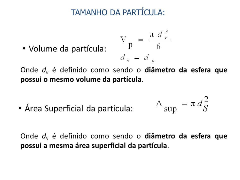 Diâmetro de Stokes