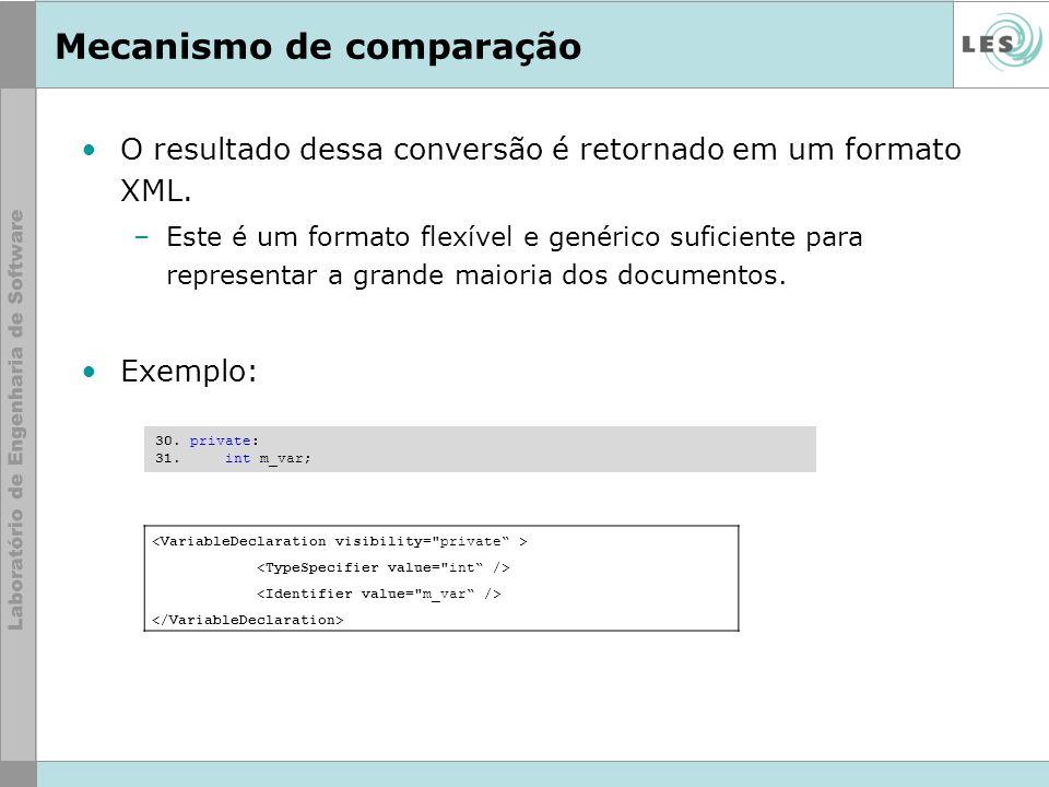 Mecanismo de comparação O resultado dessa conversão é retornado em um formato XML. –Este é um formato flexível e genérico suficiente para representar