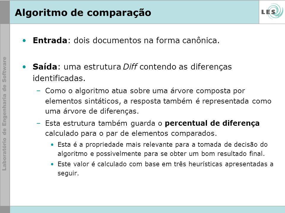 Algoritmo de comparação Entrada: dois documentos na forma canônica. Saída: uma estrutura Diff contendo as diferenças identificadas. –Como o algoritmo