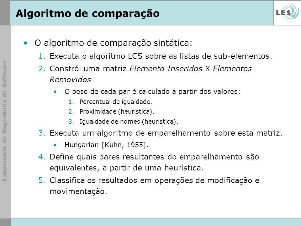 Algoritmo de comparação O algoritmo de comparação sintática: 1.Executa o algoritmo LCS sobre as listas de sub-elementos. 2.Constrói uma matriz Element