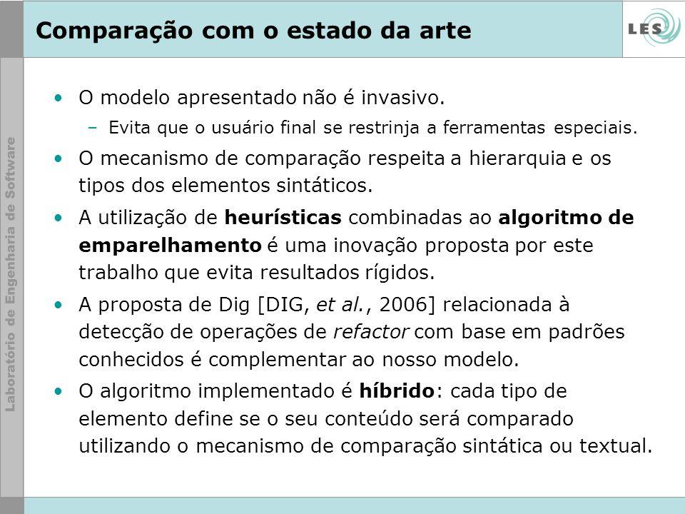 Comparação com o estado da arte O modelo apresentado não é invasivo. –Evita que o usuário final se restrinja a ferramentas especiais. O mecanismo de c