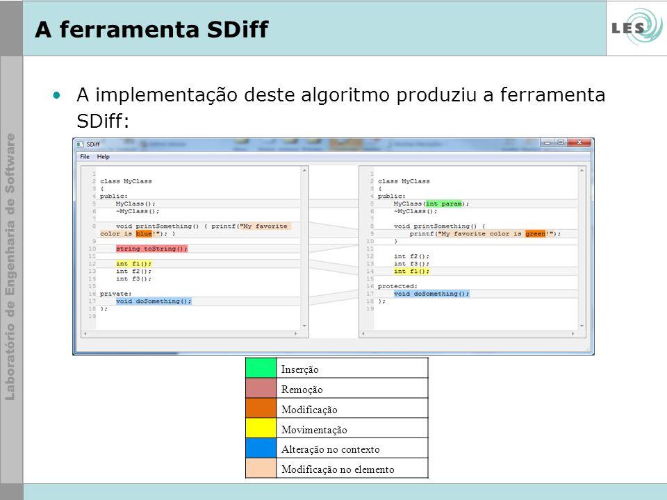 A ferramenta SDiff A implementação deste algoritmo produziu a ferramenta SDiff: Inserção Remoção Modificação Movimentação Alteração no contexto Modifi
