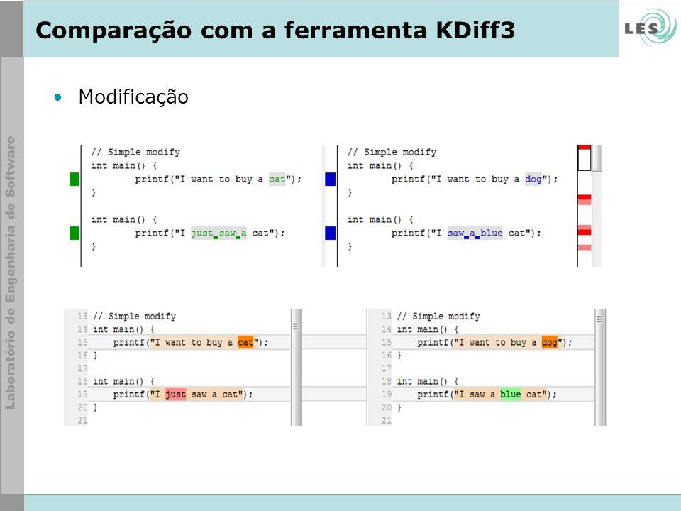 Comparação com a ferramenta KDiff3 Modificação