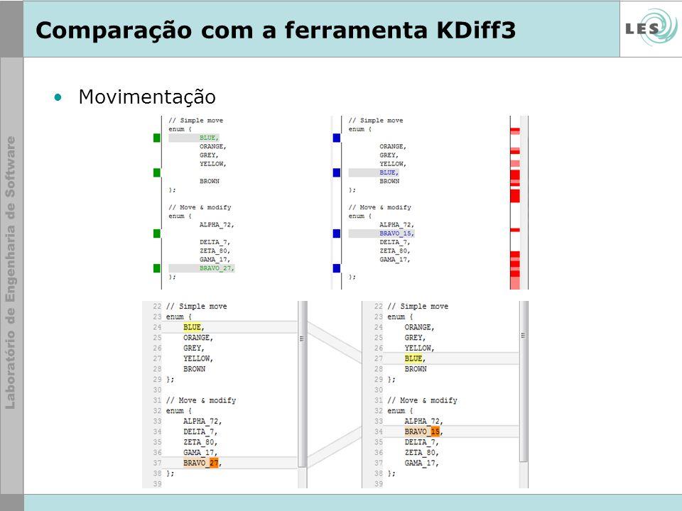Comparação com a ferramenta KDiff3 Movimentação