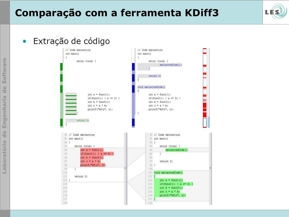 Comparação com a ferramenta KDiff3 Extração de código