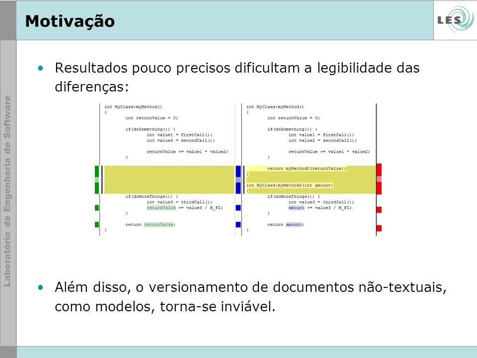 Motivação Resultados pouco precisos dificultam a legibilidade das diferenças: Além disso, o versionamento de documentos não-textuais, como modelos, to