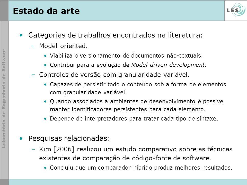 Estado da arte Categorias de trabalhos encontrados na literatura: –Model-oriented. Viabiliza o versionamento de documentos não-textuais. Contribui par