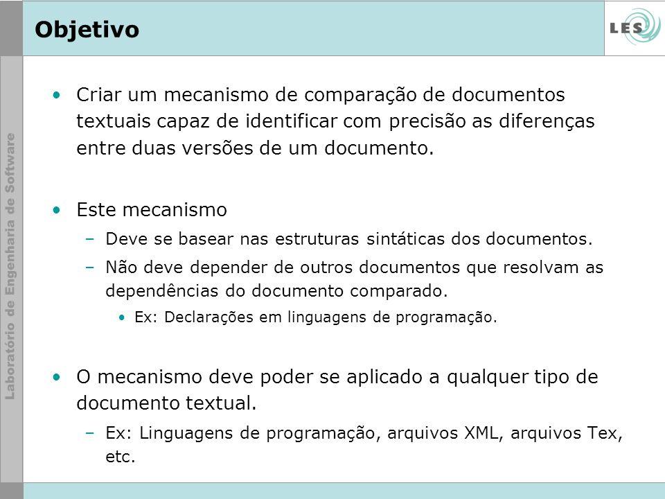 Objetivo Criar um mecanismo de comparação de documentos textuais capaz de identificar com precisão as diferenças entre duas versões de um documento. E