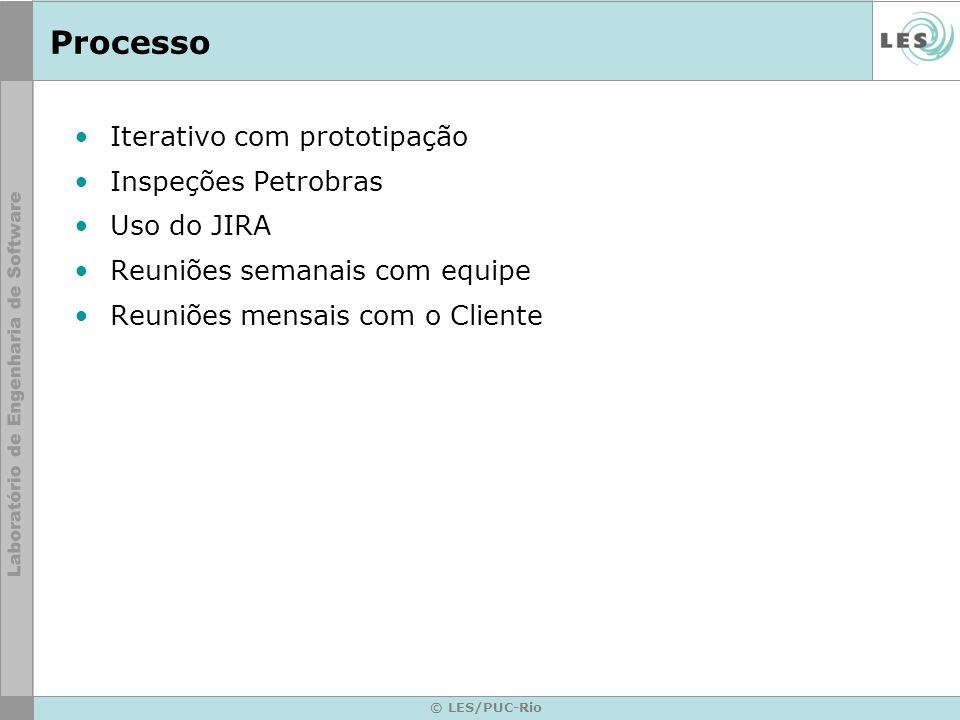 © LES/PUC-Rio Processo Iterativo com prototipação Inspeções Petrobras Uso do JIRA Reuniões semanais com equipe Reuniões mensais com o Cliente