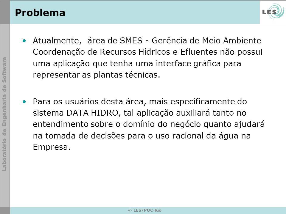 © LES/PUC-Rio Problema Atualmente, área de SMES - Gerência de Meio Ambiente Coordenação de Recursos Hídricos e Efluentes não possui uma aplicação que tenha uma interface gráfica para representar as plantas técnicas.