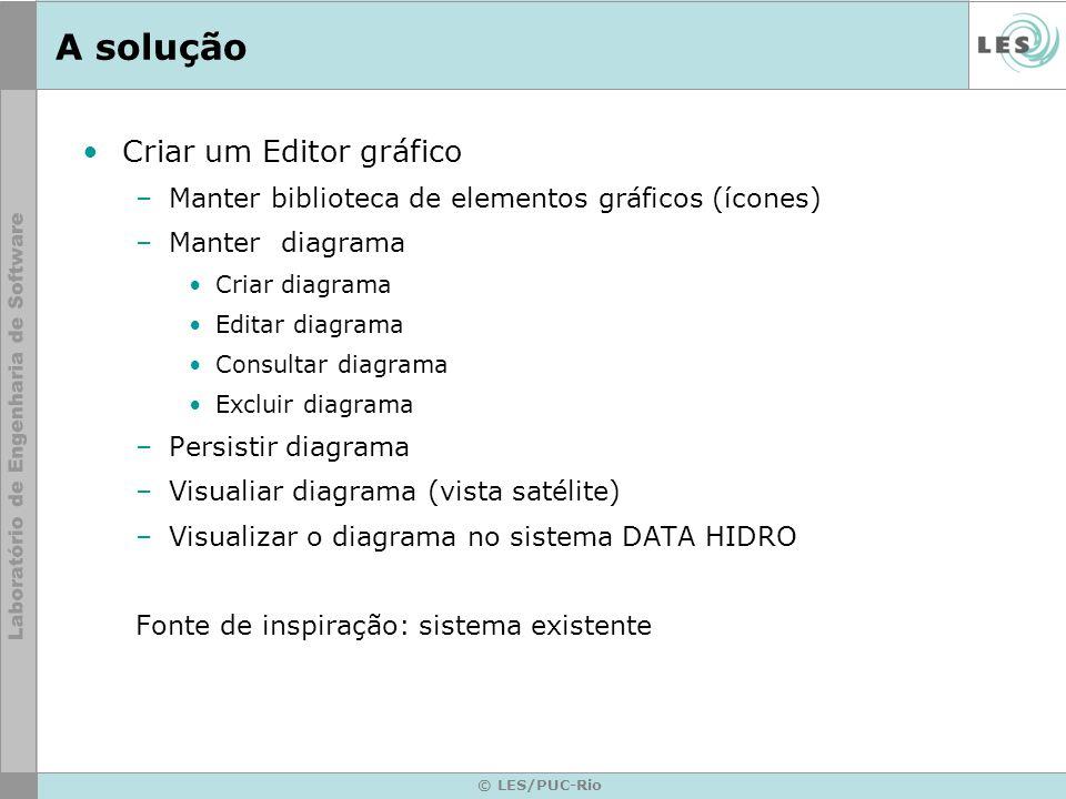 © LES/PUC-Rio A solução Criar um Editor gráfico –Manter biblioteca de elementos gráficos (ícones) –Manter diagrama Criar diagrama Editar diagrama Cons