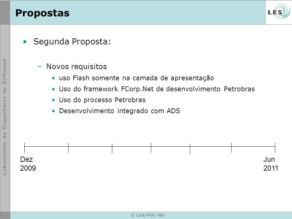 © LES/PUC-Rio Propostas Segunda Proposta: –Novos requisitos uso Flash somente na camada de apresentação Uso do framework FCorp.Net de desenvolvimento Petrobras Uso do processo Petrobras Desenvolvimento integrado com ADS Jun 2011 Dez 2009