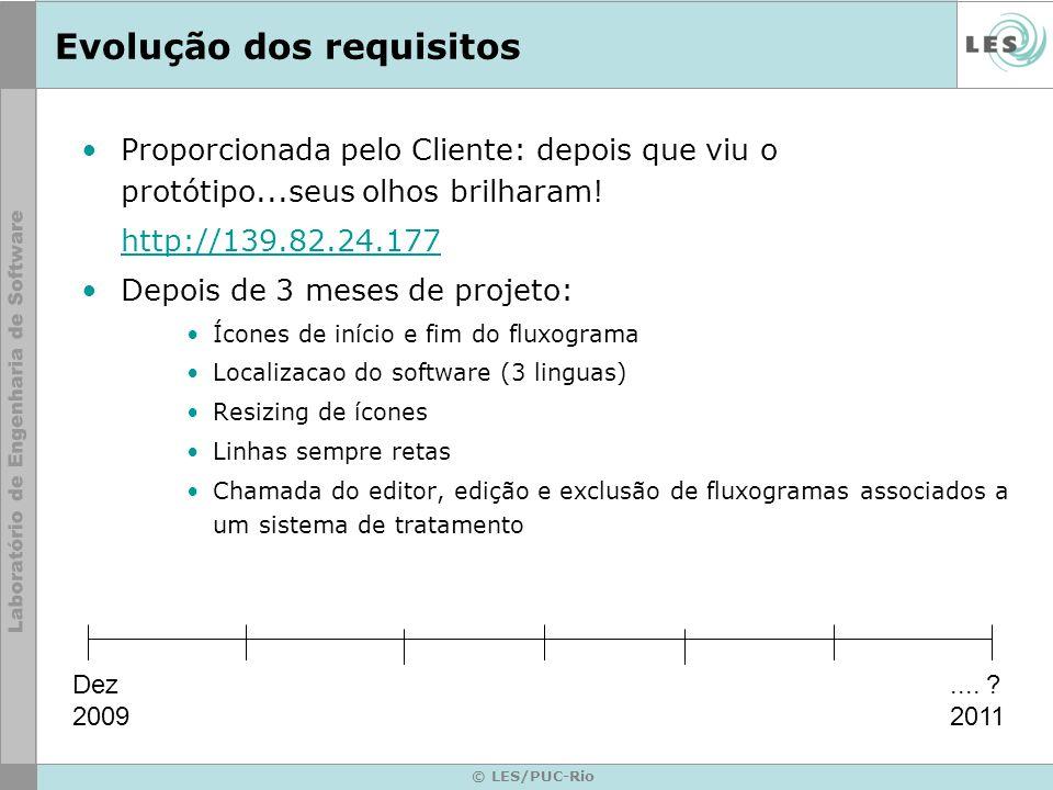 © LES/PUC-Rio Evolução dos requisitos Proporcionada pelo Cliente: depois que viu o protótipo...seus olhos brilharam.