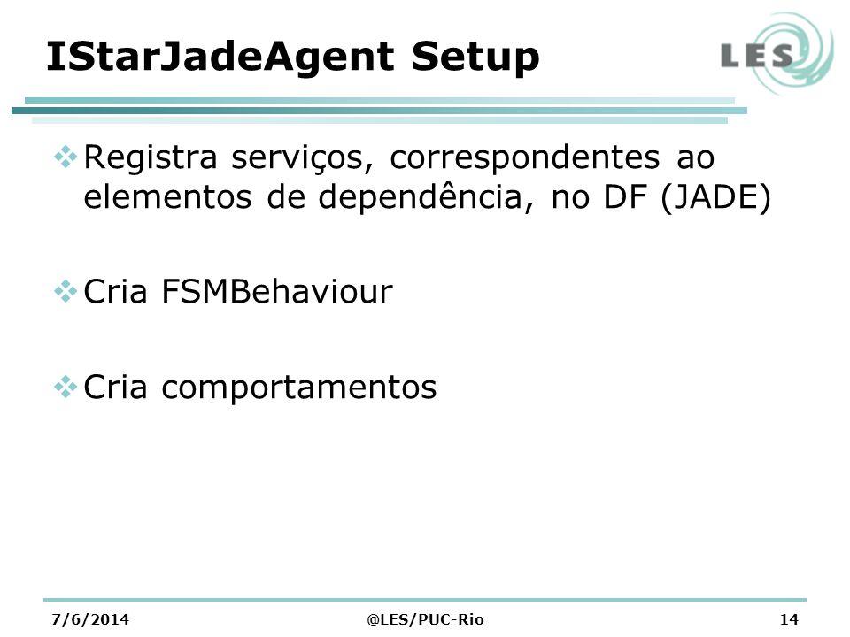 IStarJadeAgent Setup Registra serviços, correspondentes ao elementos de dependência, no DF (JADE) Cria FSMBehaviour Cria comportamentos 7/6/2014@LES/PUC-Rio14