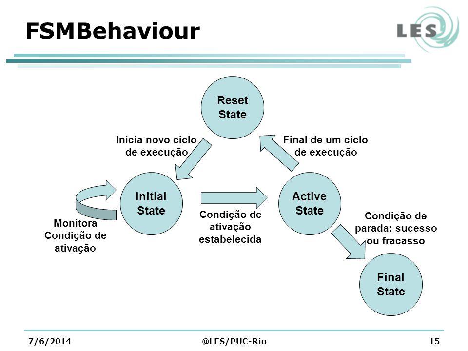 FSMBehaviour 7/6/2014@LES/PUC-Rio15 Initial State Active State Reset State Final State Condição de ativação estabelecida Condição de parada: sucesso ou fracasso Final de um ciclo de execução Inicia novo ciclo de execução Monitora Condição de ativação