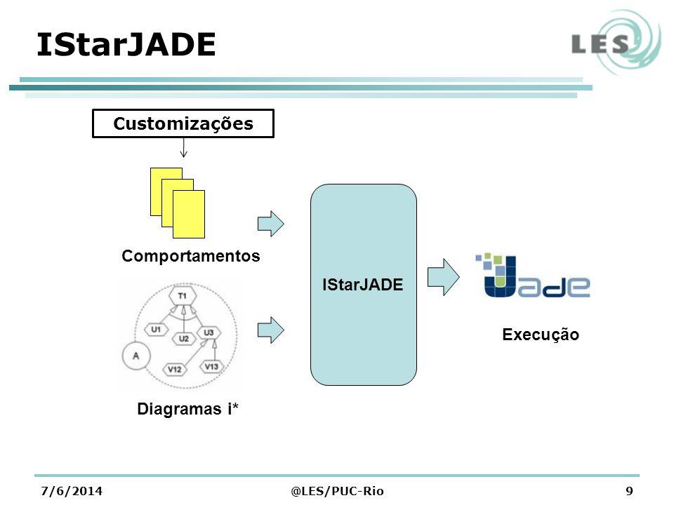 IStarJADE 7/6/2014@LES/PUC-Rio9 IStarJADE Execução Diagramas i* Comportamentos Customizações