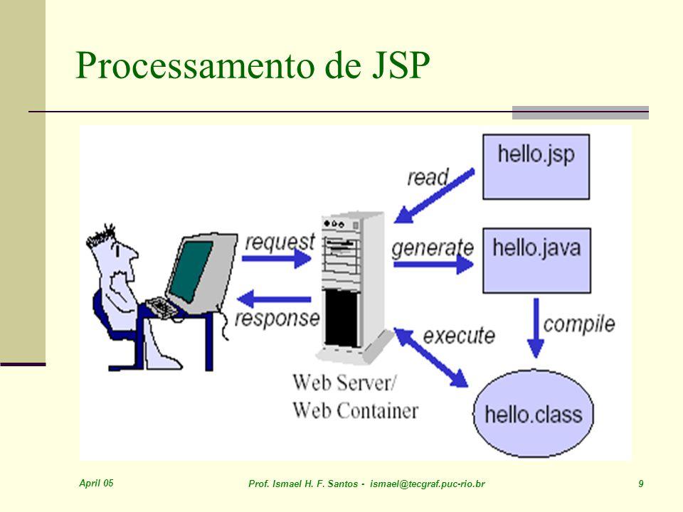 April 05 Prof. Ismael H. F. Santos - ismael@tecgraf.puc-rio.br 9 Processamento de JSP