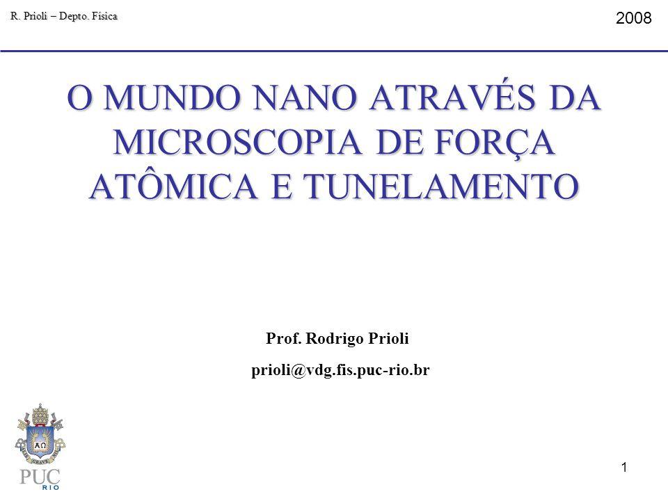 O MUNDO NANO ATRAVÉS DA MICROSCOPIA DE FORÇA ATÔMICA E TUNELAMENTO 2008 R. Prioli – Depto. Física prioli@vdg.fis.puc-rio.br Prof. Rodrigo Prioli 1