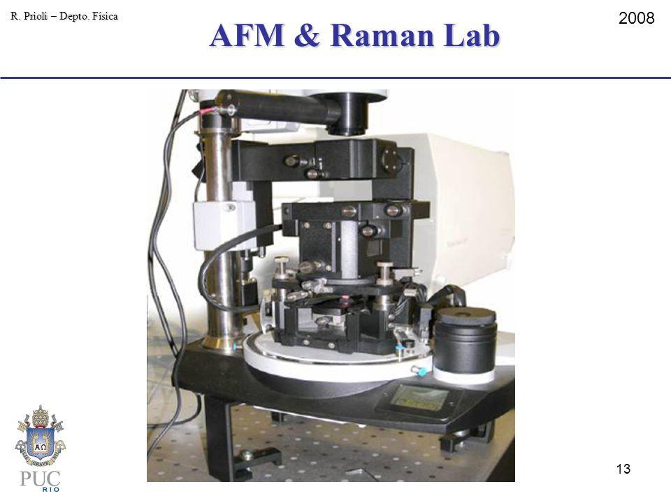 2008 R. Prioli – Depto. Física AFM & Raman Lab 13