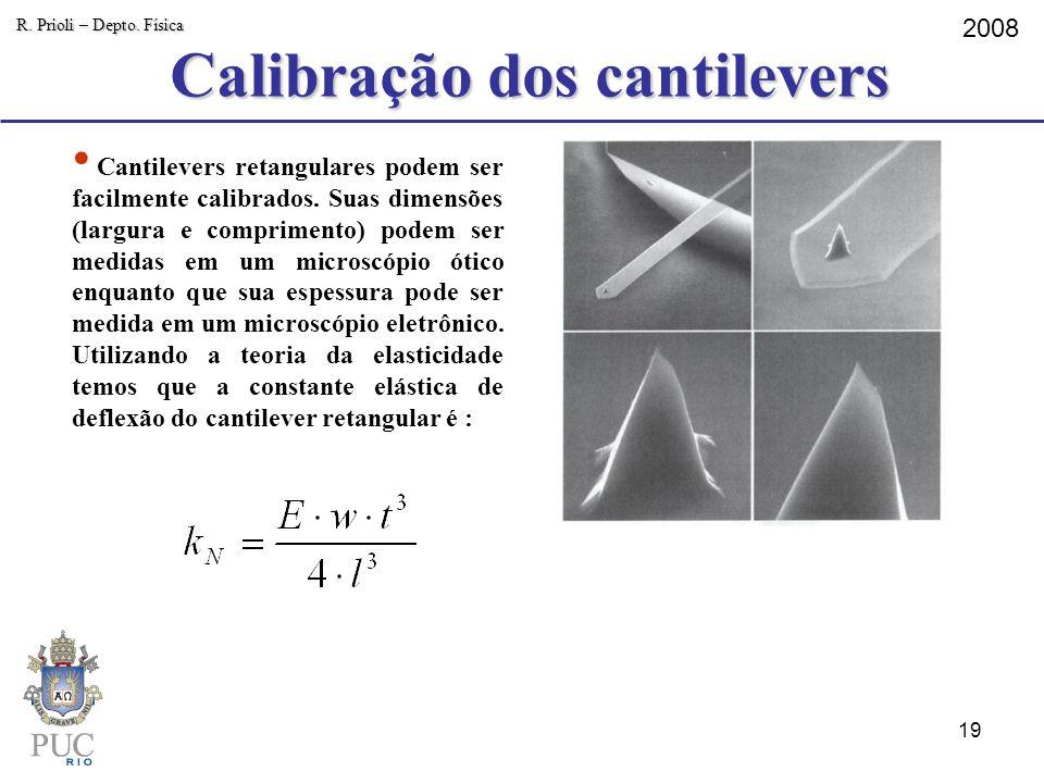 Calibração dos cantilevers R. Prioli – Depto. Física 2008 Cantilevers retangulares podem ser facilmente calibrados. Suas dimensões (largura e comprime