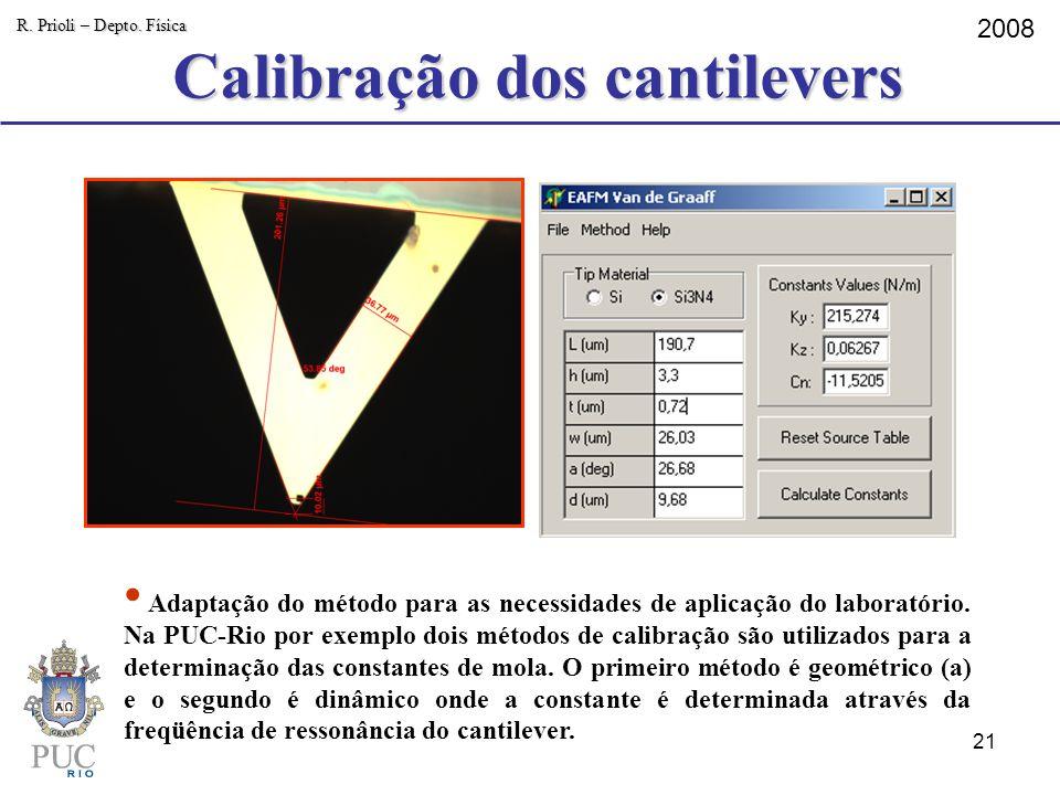 Calibração dos cantilevers R. Prioli – Depto. Física 2008 Adaptação do método para as necessidades de aplicação do laboratório. Na PUC-Rio por exemplo