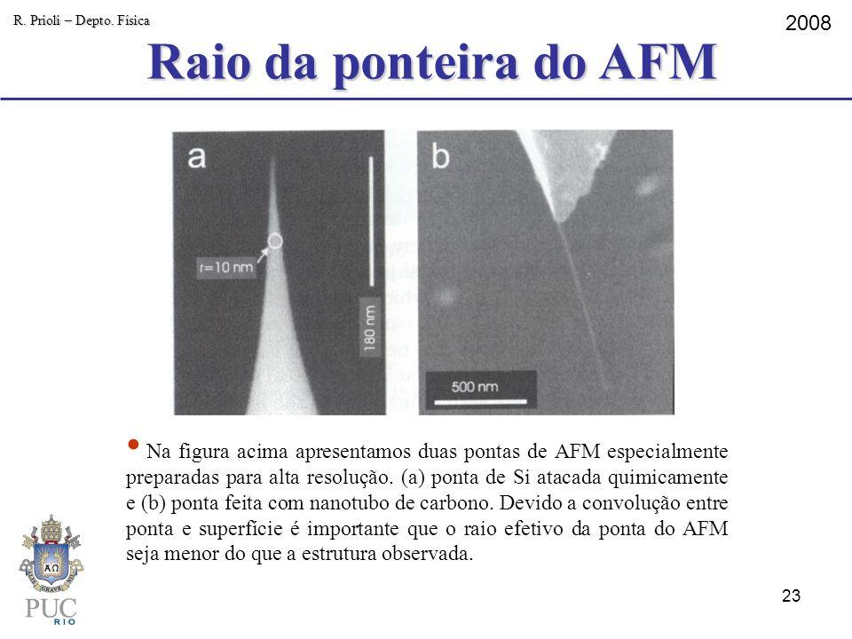 Raio da ponteira do AFM R. Prioli – Depto. Física 2008 Na figura acima apresentamos duas pontas de AFM especialmente preparadas para alta resolução. (