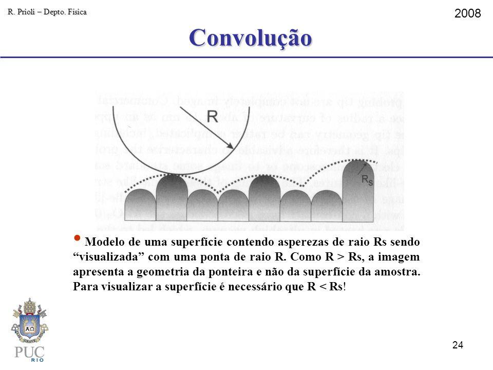 Convolução R. Prioli – Depto. Física 2008 Modelo de uma superfície contendo asperezas de raio Rs sendo visualizada com uma ponta de raio R. Como R > R