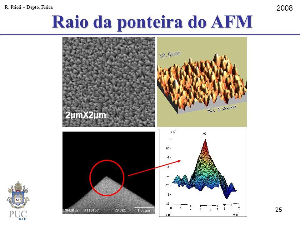 2μmX2μm Raio da ponteira do AFM R. Prioli – Depto. Física 2008 25