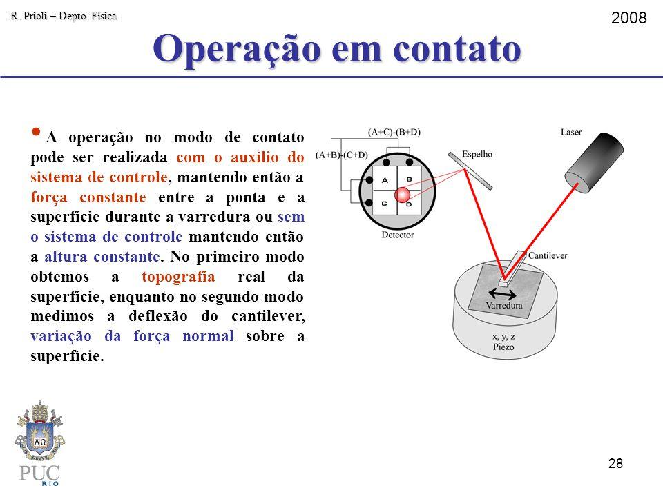 Operação em contato R. Prioli – Depto. Física 2008 A operação no modo de contato pode ser realizada com o auxílio do sistema de controle, mantendo ent