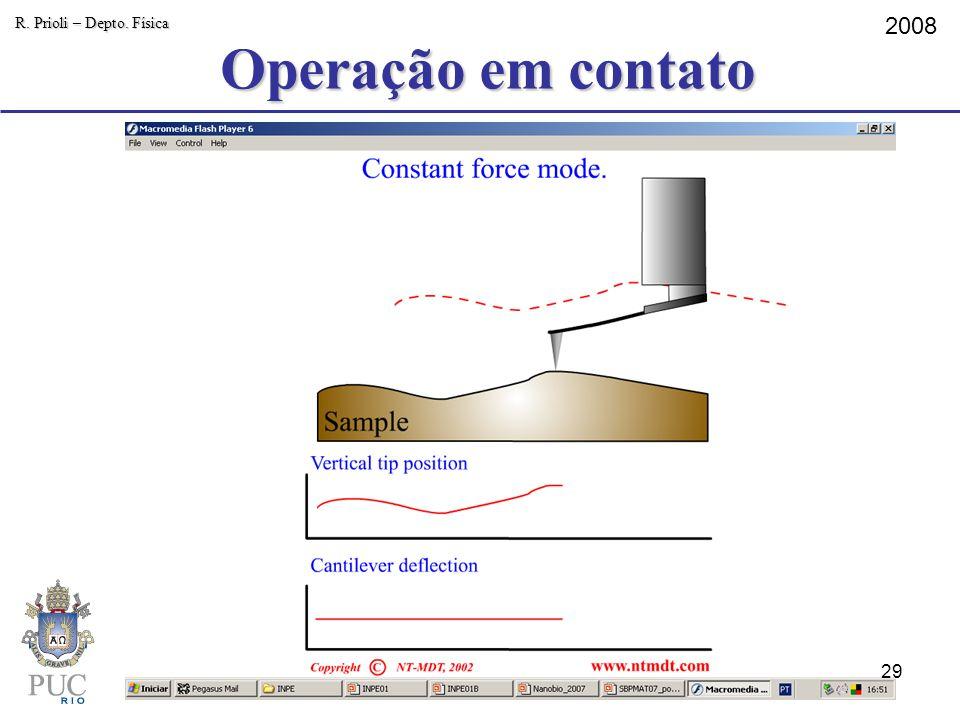 Operação em contato R. Prioli – Depto. Física 2008 29