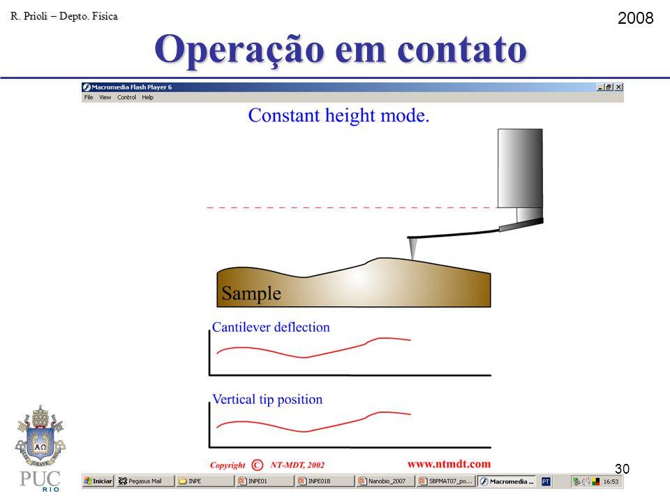 Operação em contato R. Prioli – Depto. Física 2008 30