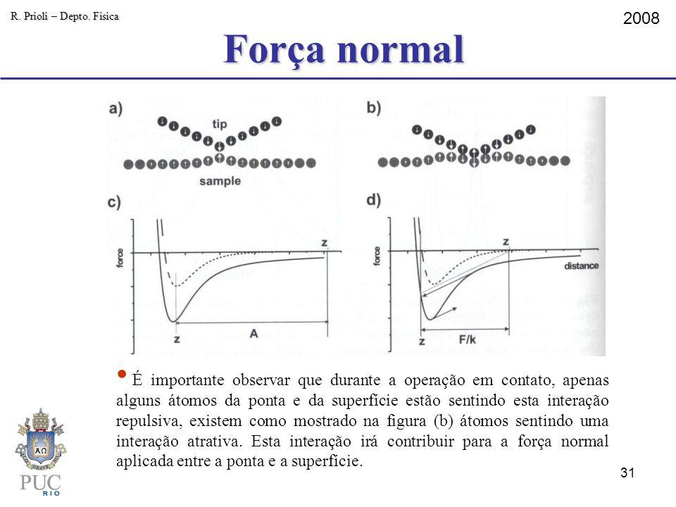 Força normal R. Prioli – Depto. Física 2008 É importante observar que durante a operação em contato, apenas alguns átomos da ponta e da superfície est