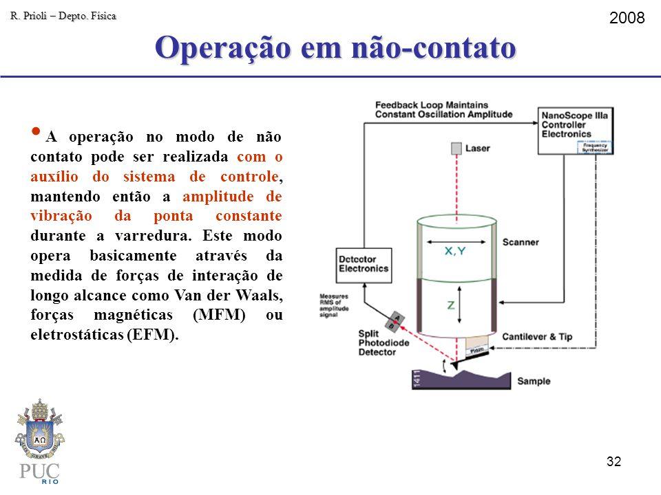 Operação em não-contato R. Prioli – Depto. Física 2008 A operação no modo de não contato pode ser realizada com o auxílio do sistema de controle, mant
