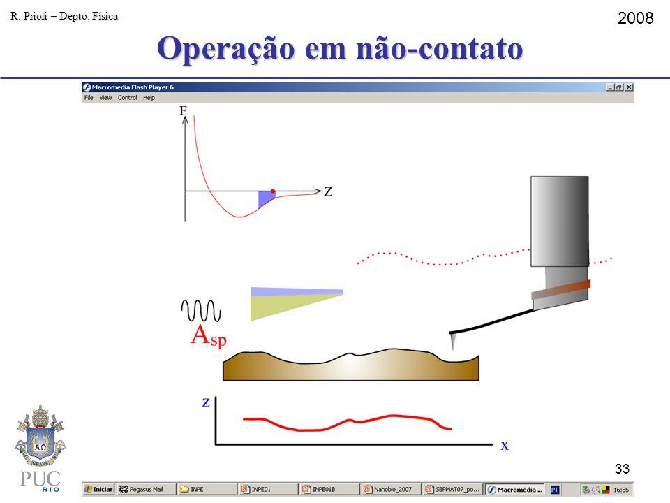 Operação em não-contato R. Prioli – Depto. Física 2008 33