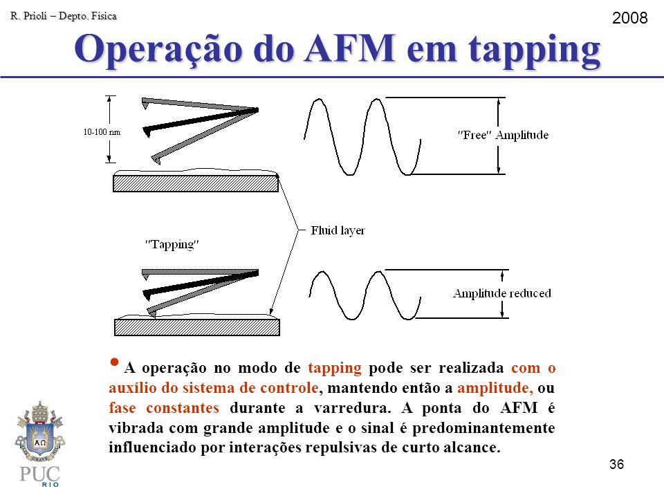 Operação do AFM em tapping R. Prioli – Depto. Física 2008 A operação no modo de tapping pode ser realizada com o auxílio do sistema de controle, mante