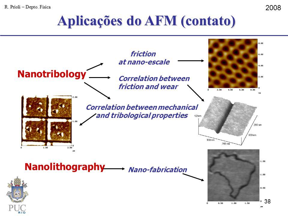Aplicações do AFM (contato) R. Prioli – Depto. Física 2008 Nanotribology friction at nano-escale Correlation between friction and wear Nanolithography