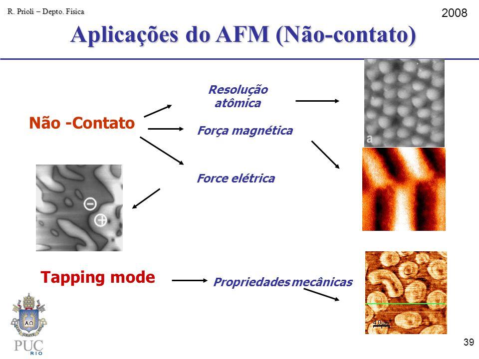 Aplicações do AFM (Não-contato) R. Prioli – Depto. Física 2008 Não -Contato Resolução atômica Força magnética Tapping mode Propriedades mecânicas Forc