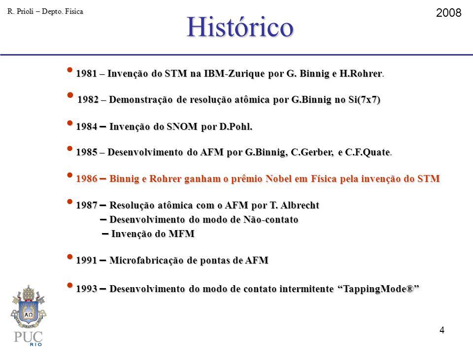 Histórico R. Prioli – Depto. Física 1981 – Invenção do STM na IBM-Zurique por G. Binnig e H.Rohrer 1981 – Invenção do STM na IBM-Zurique por G. Binnig